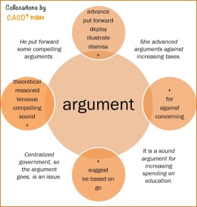 2015.11.06.argument